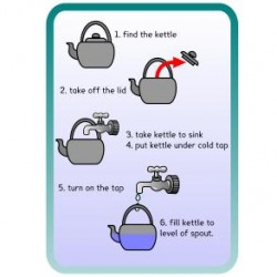 kettle instructions